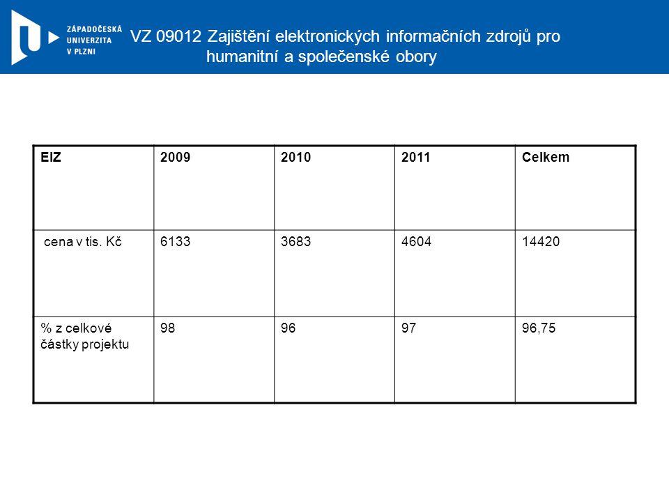 VZ 09012 Zajištění elektronických informačních zdrojů pro humanitní a společenské obory EIZ200920102011Celkem cena v tis.