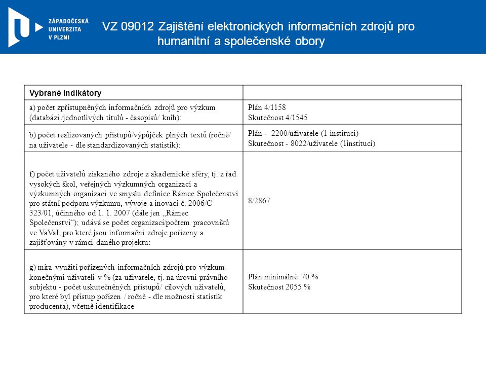 VZ 09012 Zajištění elektronických informačních zdrojů pro humanitní a společenské obory Vybrané indikátory a) počet zpřístupněných informačních zdrojů pro výzkum (databází /jednotlivých titulů - časopisů/ knih): Plán 4/1158 Skutečnost 4/1545 b) počet realizovaných přístupů/výpůjček plných textů (ročně/ na uživatele - dle standardizovaných statistik): Plán - 2200/uživatele (1 instituci) Skutečnost - 8022/uživatele (1instituci) f) počet uživatelů získaného zdroje z akademické sféry, tj.