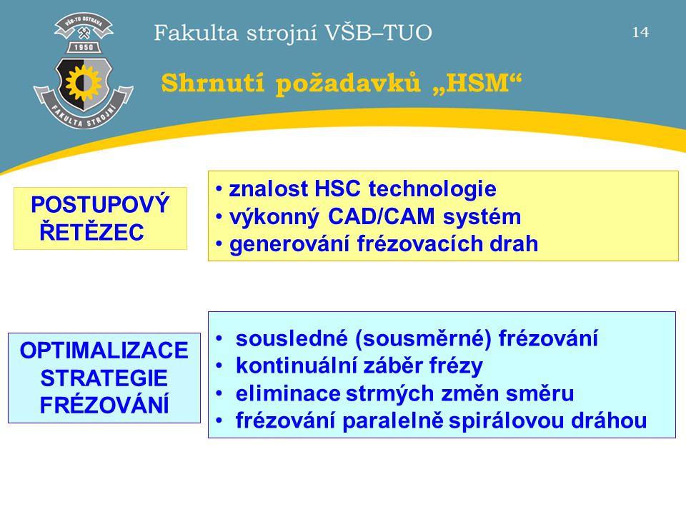 """13 Shrnutí požadavků """"HSM"""" odolný proti opotřebení, teplotně stabilní, houževnatý, vhodný povlak POHONY vysoká rychlost posuvu, krátké doby zrychlení"""