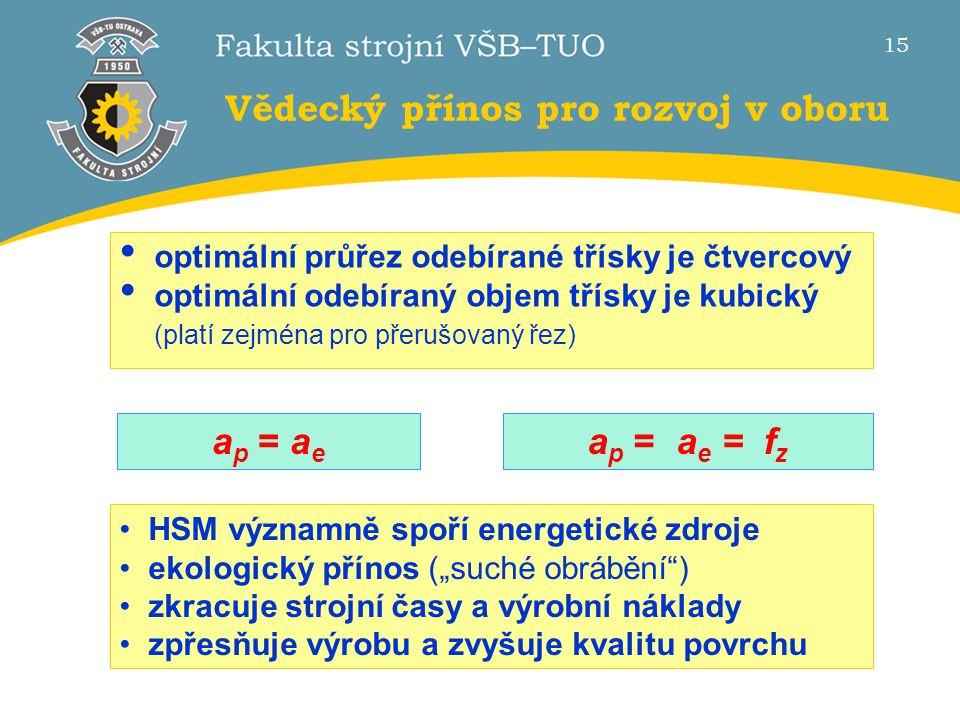 """14 Shrnutí požadavků """"HSM"""" znalost HSC technologie výkonný CAD/CAM systém generování frézovacích drah sousledné (sousměrné) frézování kontinuální zábě"""