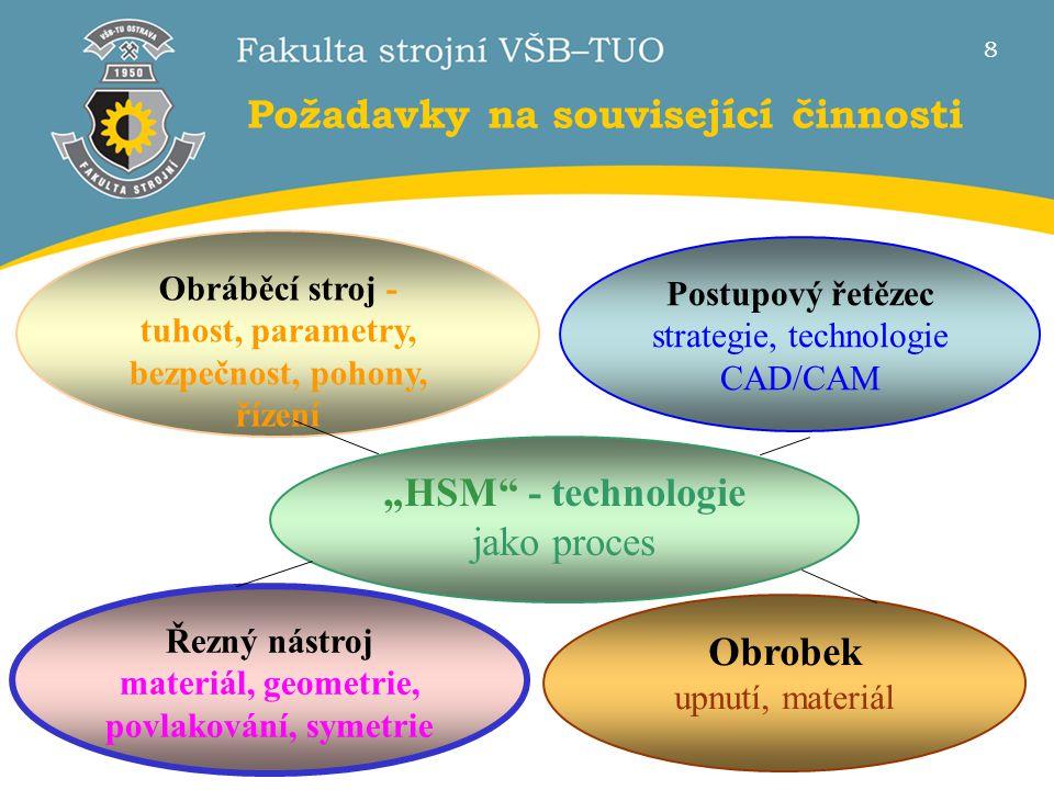 """7 Kvalita funkčních ploch je podmíněna požadovanou integritou povrchu INTEGRITA POVRCHU: topografie povrchu - """"3D drsnost"""" strukturní změny povrchovýc"""