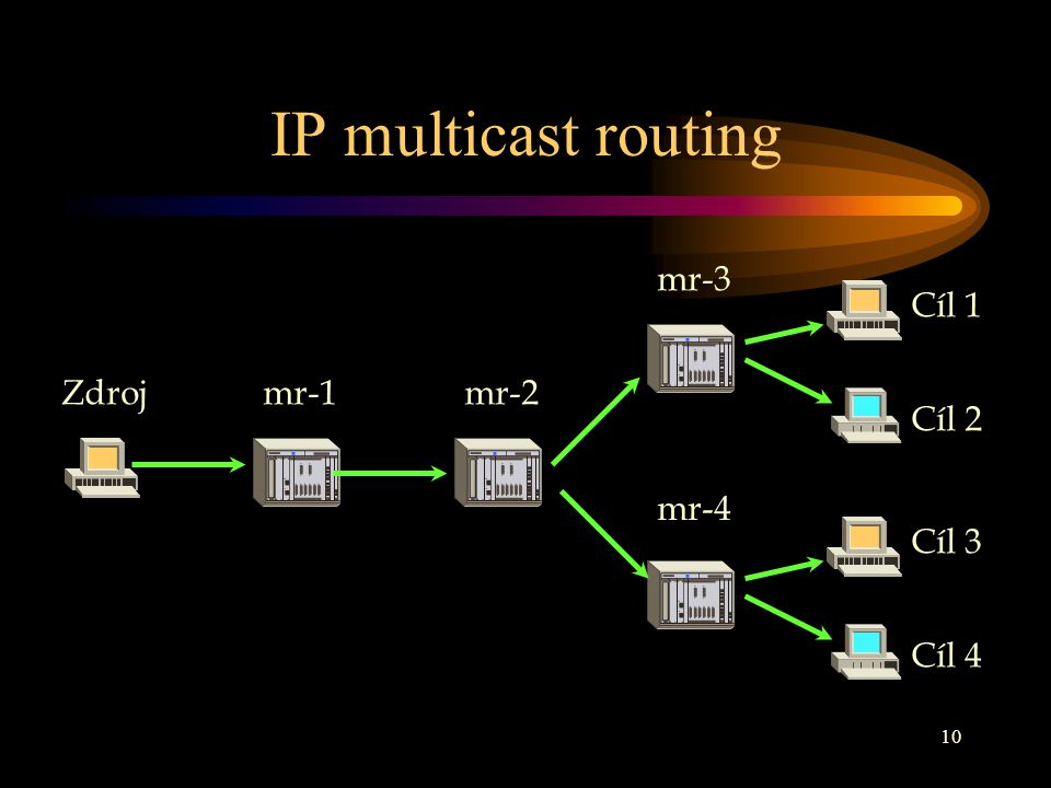 10 IP multicast routing Zdrojmr-2 mr-3 Cíl 1 Cíl 2 mr-4 Cíl 3 Cíl 4 mr-1