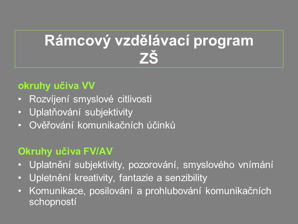 Rámcový vzdělávací program ZŠ okruhy učiva VV Rozvíjení smyslové citlivosti Uplatňování subjektivity Ověřování komunikačních účinků Okruhy učiva FV/AV