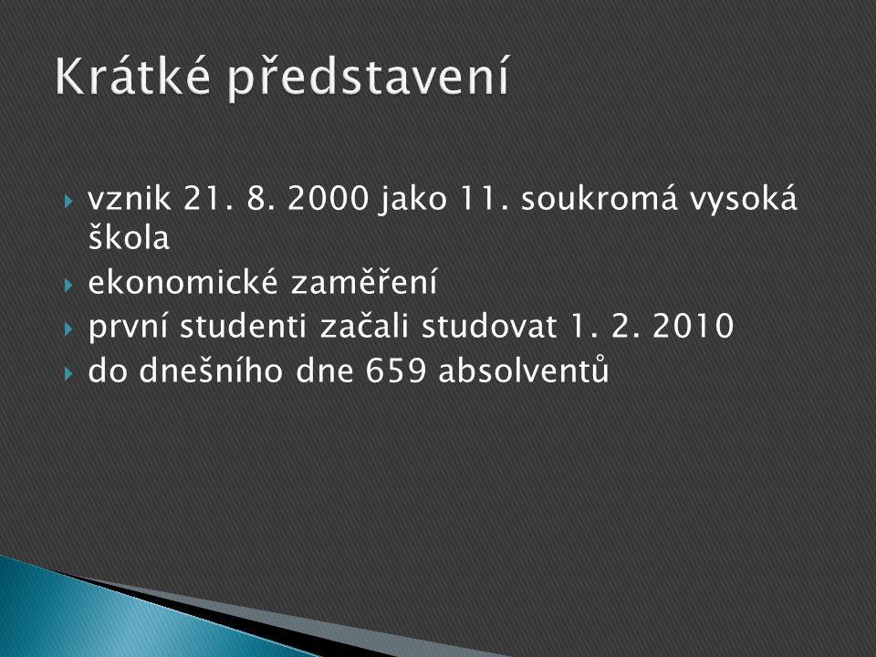 vznik 21. 8. 2000 jako 11. soukromá vysoká škola  ekonomické zaměření  první studenti začali studovat 1. 2. 2010  do dnešního dne 659 absolventů