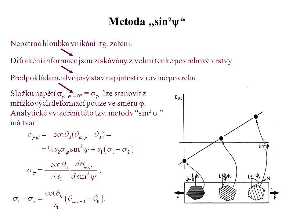 """Metoda """"sin²  """" Složku napětí  ,  = 0  =   lze stanovit z mřížkových deformací pouze ve směru . Analytické vyjádření této tzv. metody """"sin² """