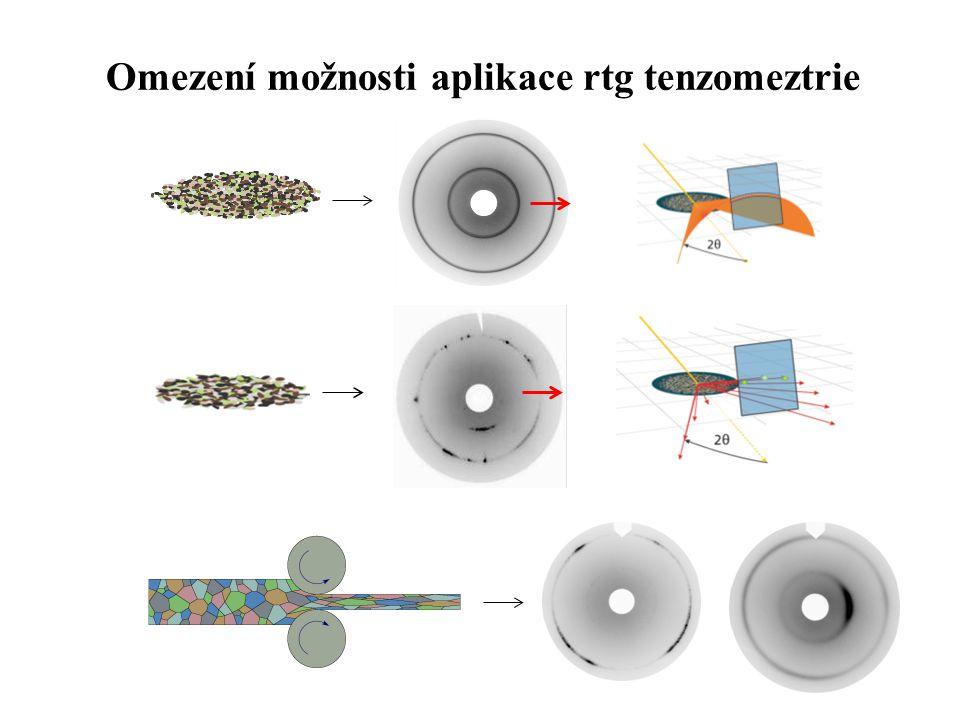 Omezení možnosti aplikace rtg tenzomeztrie