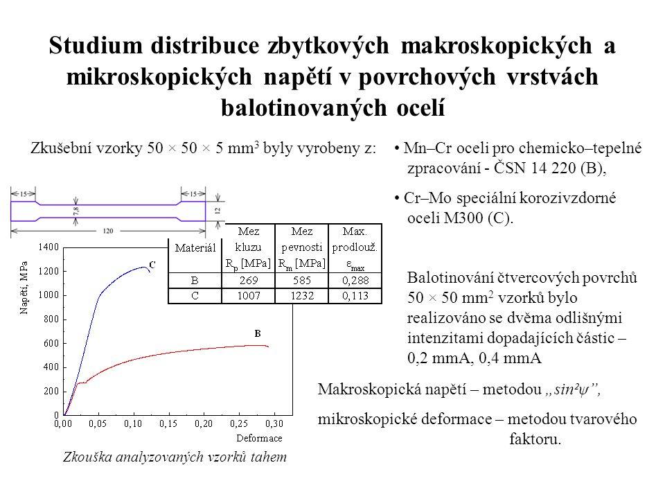 Zkouška analyzovaných vzorků tahem Studium distribuce zbytkových makroskopických a mikroskopických napětí v povrchových vrstvách balotinovaných ocelí