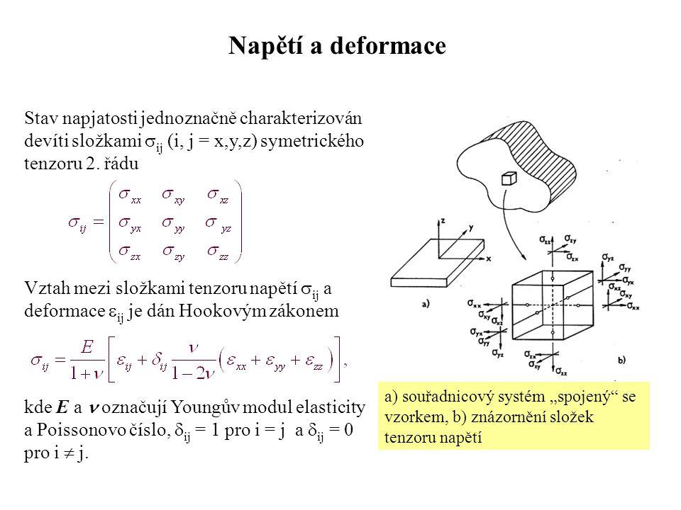 Napětí a deformace Vztah mezi složkami tenzoru napětí  ij a deformace  ij je dán Hookovým zákonem kde E a označují Youngův modul elasticity a Poisso