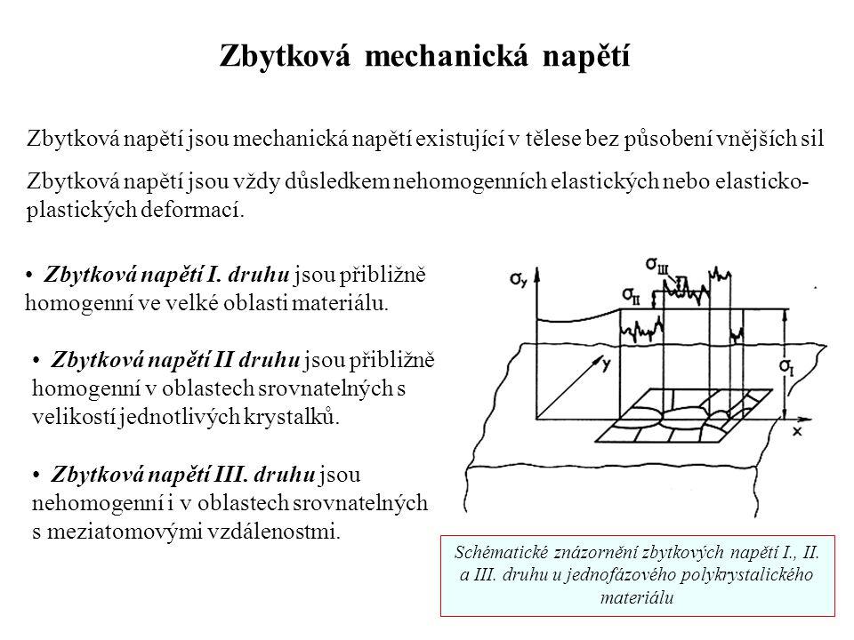 Zbytková napětí jsou mechanická napětí existující v tělese bez působení vnějších sil Zbytková napětí jsou vždy důsledkem nehomogenních elastických neb
