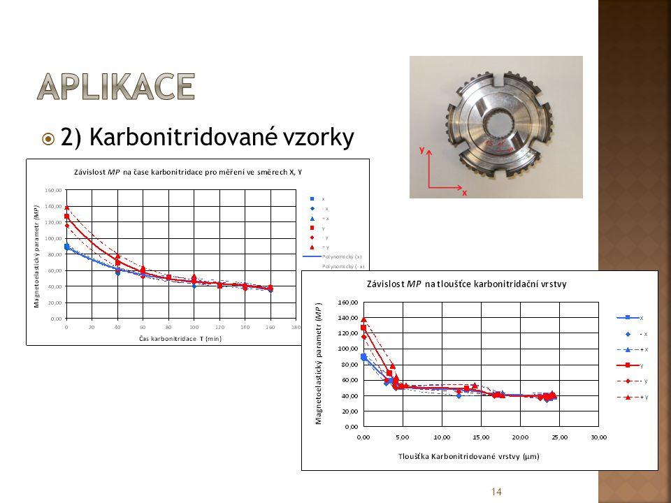  2) Karbonitridované vzorky 14