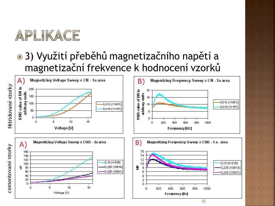  3) Využití přeběhů magnetizačního napětí a magnetizační frekvence k hodnocení vzorků 15 Nitridované vzorky cementované vzorky