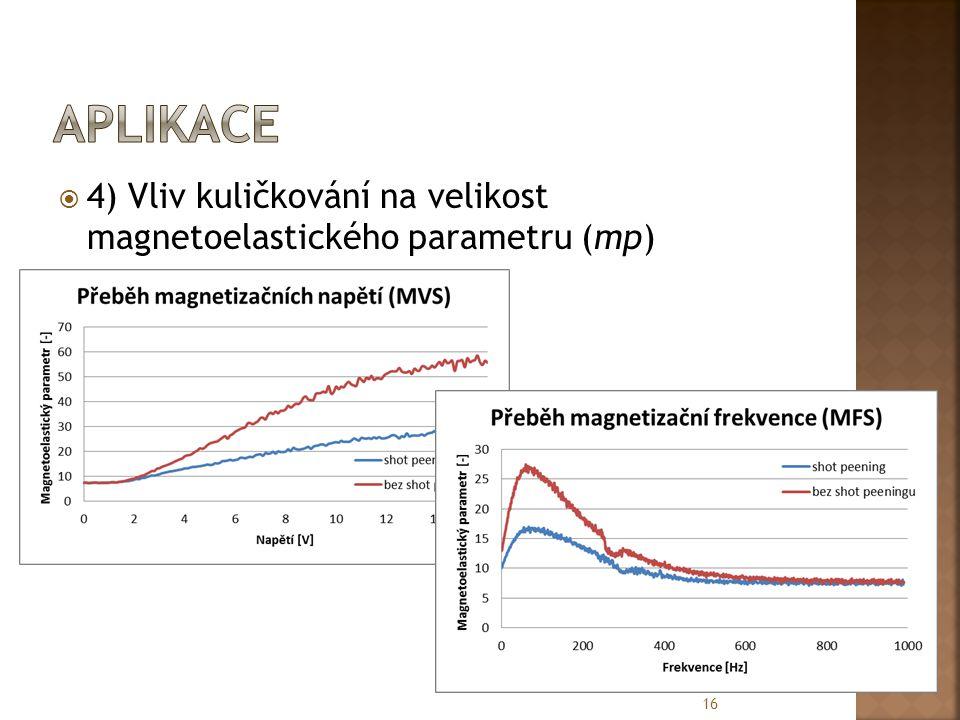  4) Vliv kuličkování na velikost magnetoelastického parametru (mp) 16