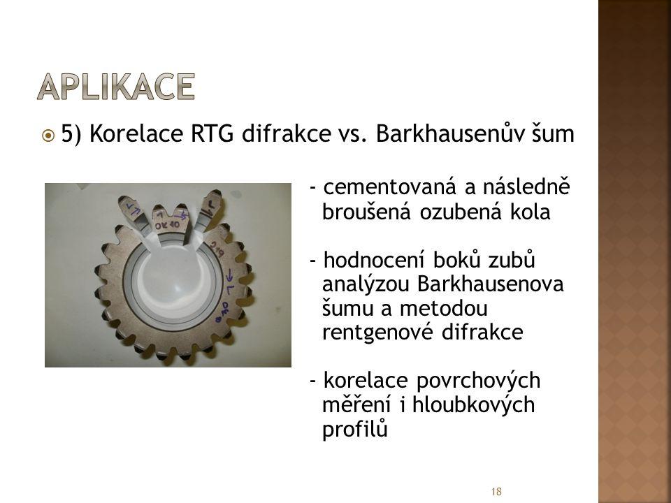  5) Korelace RTG difrakce vs. Barkhausenův šum - cementovaná a následně broušená ozubená kola - hodnocení boků zubů analýzou Barkhausenova šumu a met