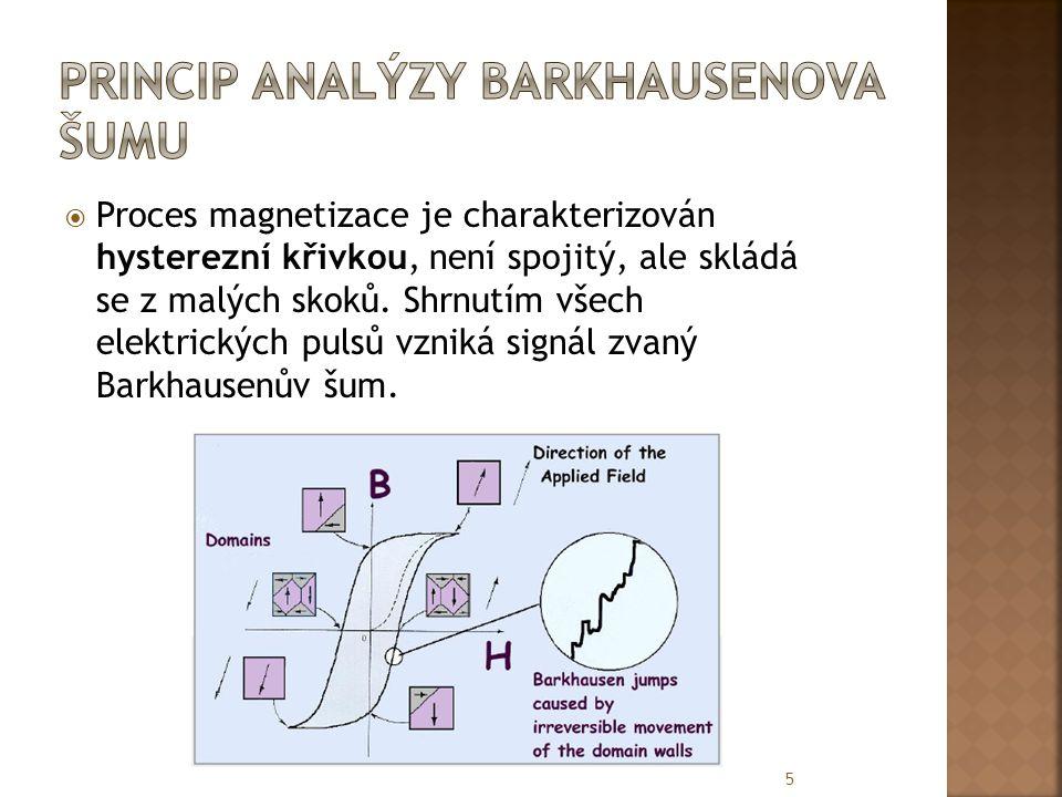  Proces magnetizace je charakterizován hysterezní křivkou, není spojitý, ale skládá se z malých skoků.
