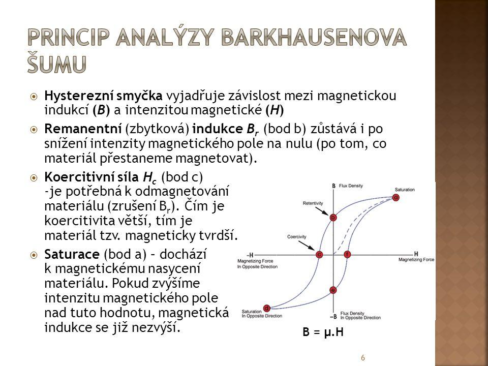  4) Vliv kuličkování na velikost mp 17
