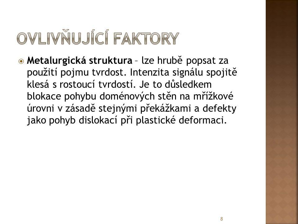  5) Korelace RTG difrakce vs. Barkhausenův šum - Mobilní difraktometr X3000 19