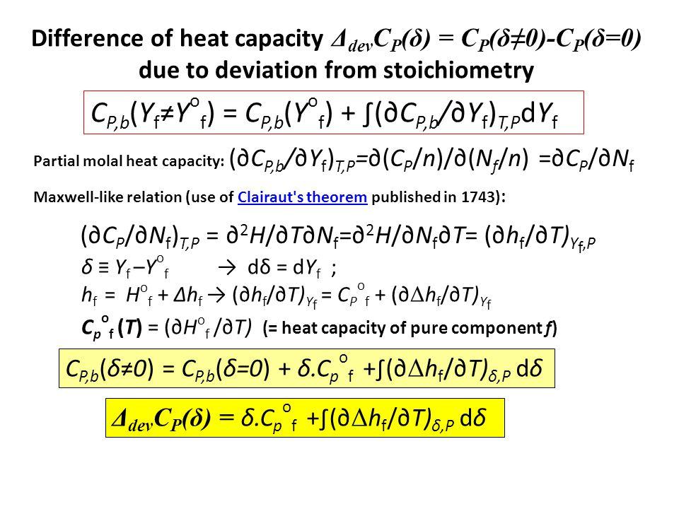 Difference of heat capacity Δ dev C P (δ) = C P (δ≠0)-C P (δ=0) due to deviation from stoichiometry C P,b (Y f ≠Y o f ) = C P,b (Y o f ) + ∫(∂C P,b /∂