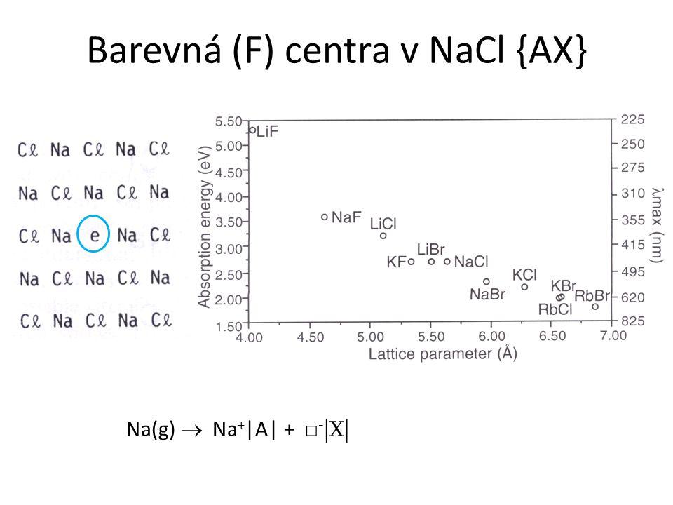Barevná (F) centra v NaCl {AX} Na(g)  Na + |A| + □ - |X|