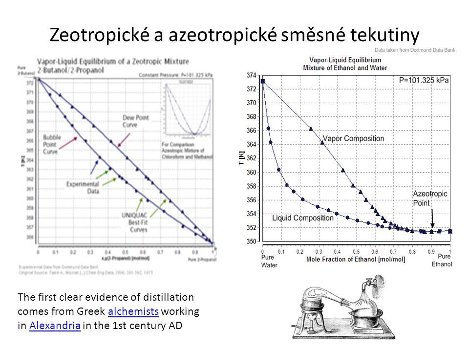 Zeotropické a azeotropické směsné tekutiny The first clear evidence of distillation comes from Greek alchemists working in Alexandria in the 1st century ADalchemistsAlexandria