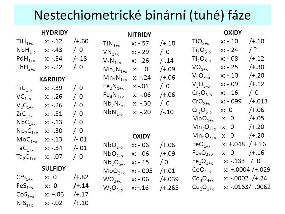 Nestechiometrické binární (tuhé) fáze HYDRIDY TiH 1+x x: -.12/+.60 NbH 1+x x: -.43/ 0 PdH 1+x x: -.34/-.18 ThH 2+x x: -.22/ 0 KARBIDY TiC 1+x x: -.39/