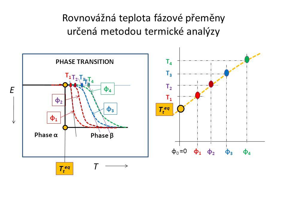 Rovnovážná teplota fázové přeměny určená metodou termické analýzy II PHASE TRANSITION Phase α T t eq Phase β φ1φ1 φ2φ2 φ3φ3 T E φ4φ4 T1T1 T2T2 T3T3 T4