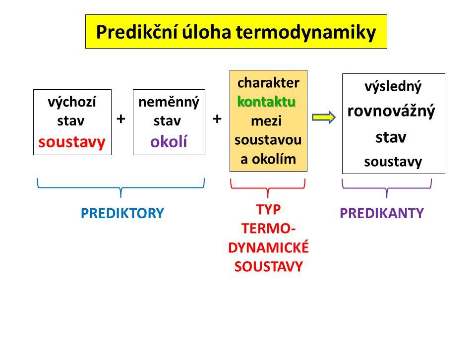 Predikční úloha termodynamiky výchozí stav soustavy + neměnný stav okolí + charakterkontaktu mezi soustavou a okolím výsledný rovnovážný stav soustavy