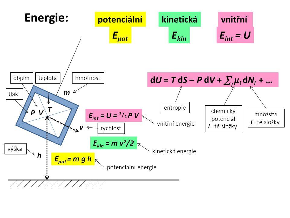Energie: h v m P V E pot = m g h E kin = m v 2 /2 E int = U = ³/₂ P V E pot T tlak objemteplotahmotnost rychlost výška potenciální energie kinetická e