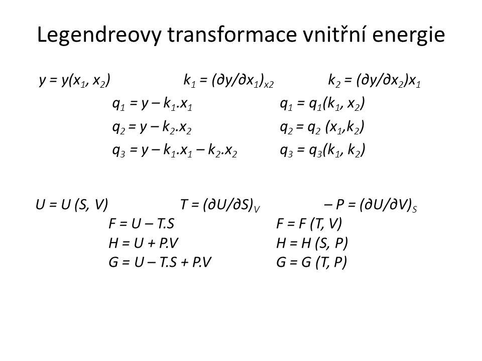 Legendreovy transformace vnitřní energie y = y(x 1, x 2 )k 1 = (∂y/∂x 1 ) x2 k 2 = (∂y/∂x 2 )x 1 q 1 = y – k 1.x 1 q 1 = q 1 (k 1, x 2 ) q 2 = y – k 2