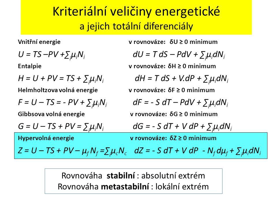 Kriteriální veličiny energetické a jejich totální diferenciály Vnitřní energie v rovnováze: δU ≥ 0 minimum U = TS –PV +∑ i μ i N i dU = T dS – PdV + ∑
