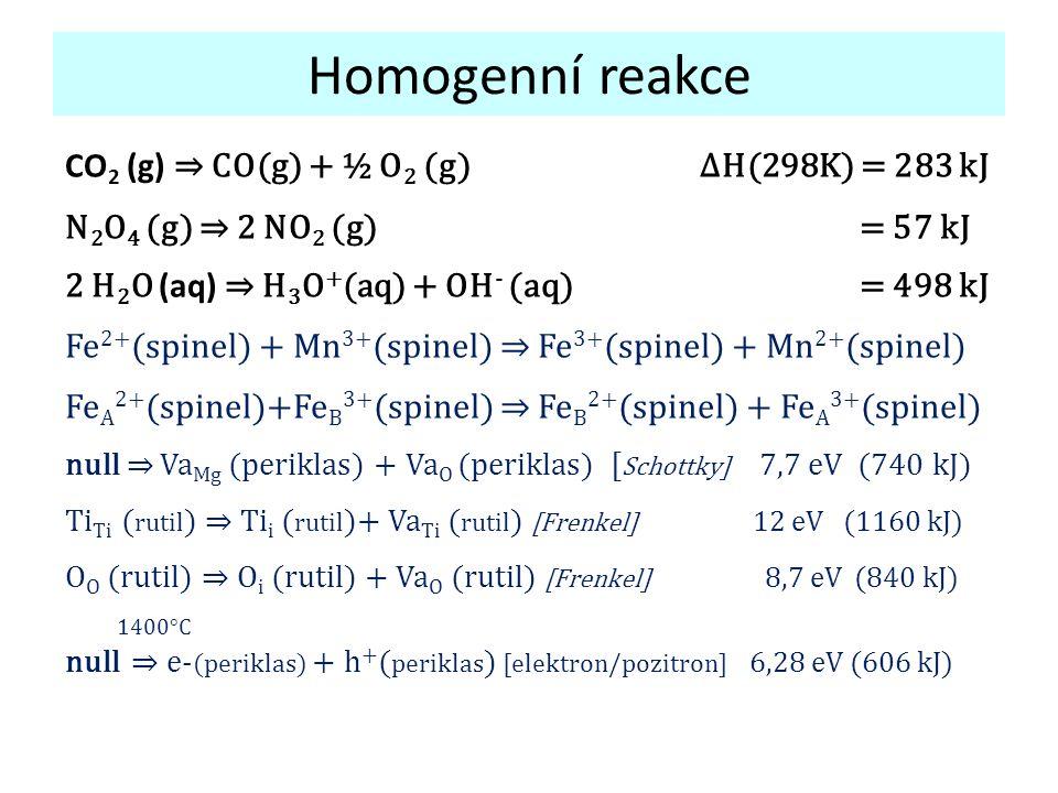 Homogenní reakce CO 2 (g) ⇒ CO(g) + ½ O 2 (g)ΔH(298K) = 283 kJ N 2 O 4 (g) ⇒ 2 NO 2 (g) = 57 kJ 2 H 2 O (aq) ⇒ H 3 O + (aq) + OH - (aq) = 498 kJ Fe 2+