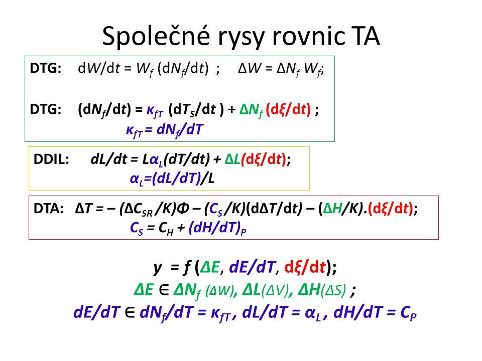 Rovnice křivek TA TG:W(t, T S ) = W 0 (1+ ∫ T 0 ( dW/dT)dT)+ ΔW ξ DTG dW/dt = W f (dN f /dt) ; ΔW = ΔN f W f ; κ fT = dN f /dT (dN f /dt) = κ fT (dT S