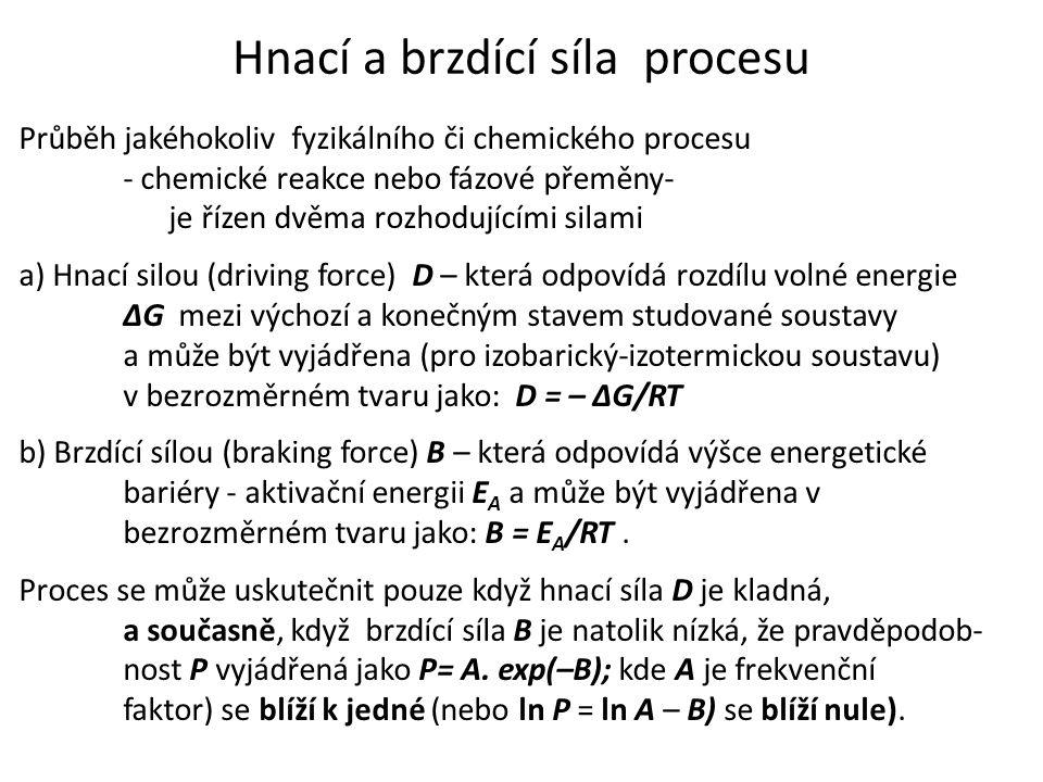 Typy procesů Chemické reakce Homogenní reakce Heterogenní reakce Fázové přeměny Postupné (gradual) přeměny Ostré (sharp) přeměny Procesy I. druhu II.