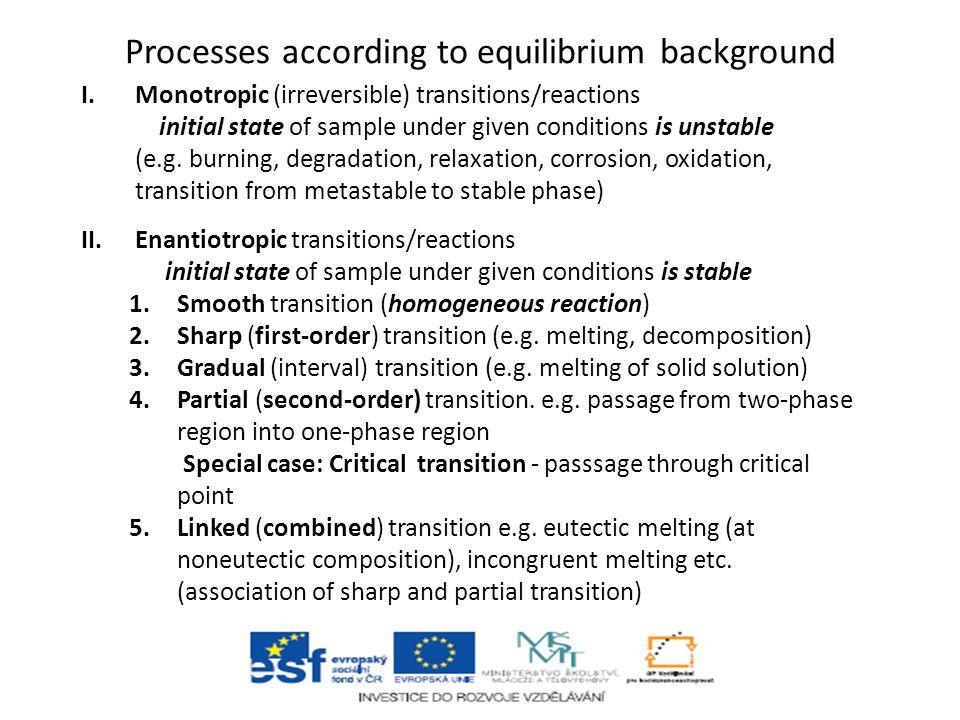Procesy podle typu rovnovážného pozadí I.Monotropické (ireverzibilní) přeměny/reakce výchozí stav vzorku za daných podmínek je termodynamicky nestabil