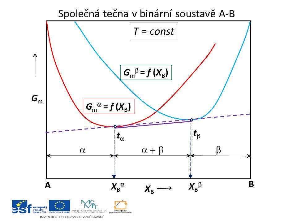 Kontakt dvou křivek (podle analytické geometrie) Dvě rovinné křivky, které mají společný bod P (průnik), mají v tomto bodě: jednoduchý kontakt jestliž