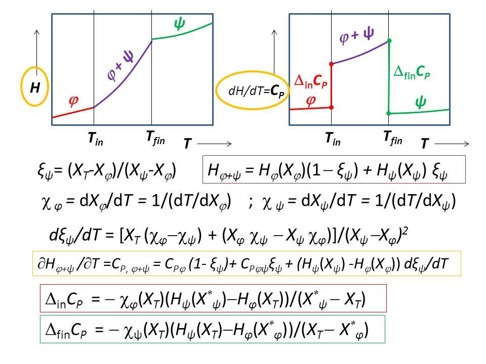 Gradual transition TATA T fin TBTB AB XTXT T in Xψ*Xψ* X*X*  ψ H   + ψ ψ T in T fin T CPCP   + ψ ψ T in T fin T 1/   =dT/dX  1/  ψ =dT/dX ψ