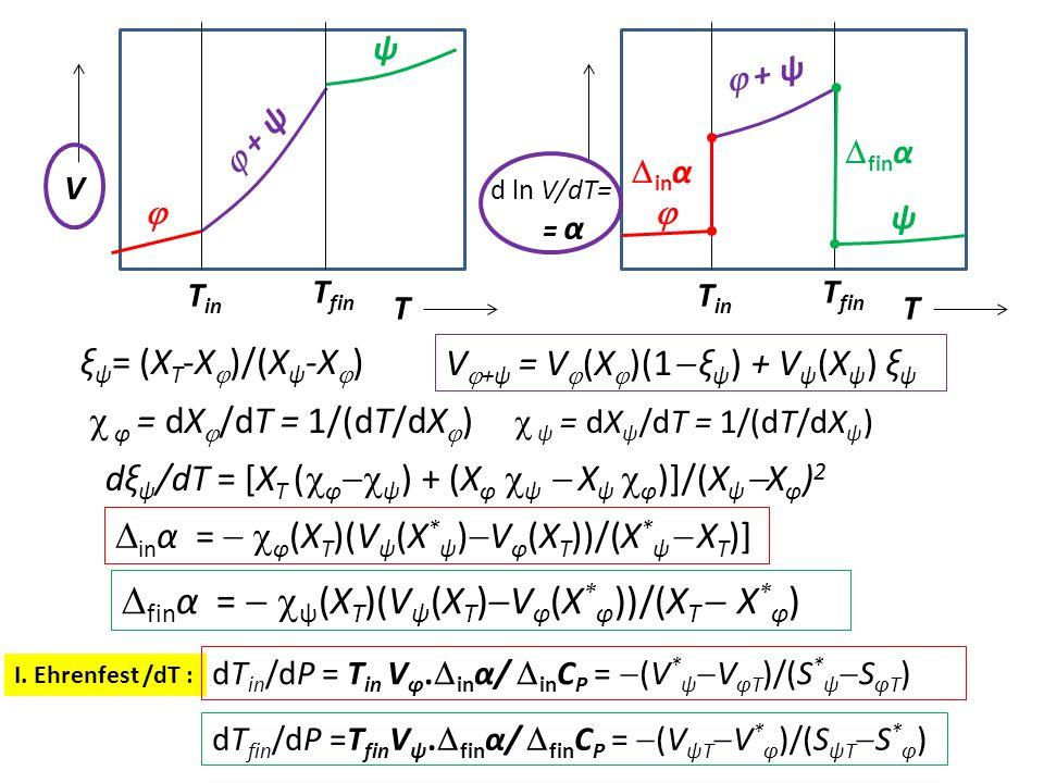 H   + ψ ψ T in T fin T dH/dT= C P   + ψ ψ T in T fin T H  +ψ = H  (X  )(1  ξ ψ ) + H ψ (X ψ ) ξ ψ ξ ψ = (X T -X  )/(X ψ -X  ) dξ ψ /dT = [X