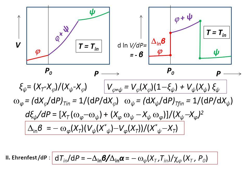 Gradual transition PAPA PBPB AB XTXT Xψ*Xψ* X*X*  V   + ψ ψ P0P0 P β  ψ P0P0 P 1/   =dP/dX  T = T in P0P0