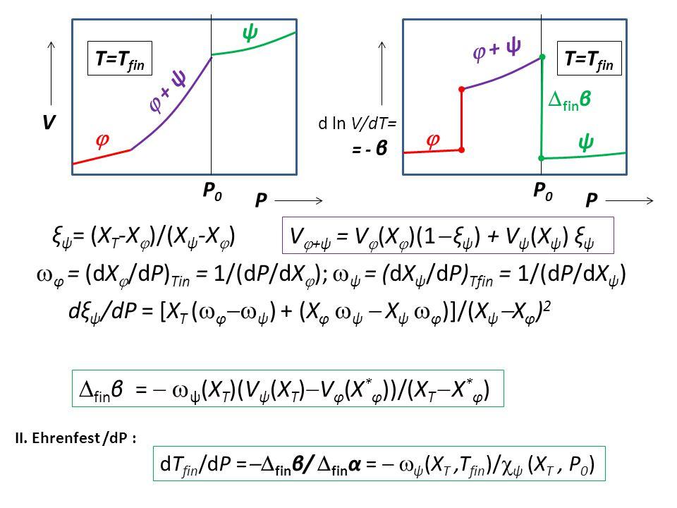 Gradual transition PAPA P0P0 PBPB AB XTXT Xψ*Xψ* X*X*  ψ V   + ψ ψ P0P0 P β  ψ P0P0 P H+ψH+ψ 1/   =dP/dX  T=T fin