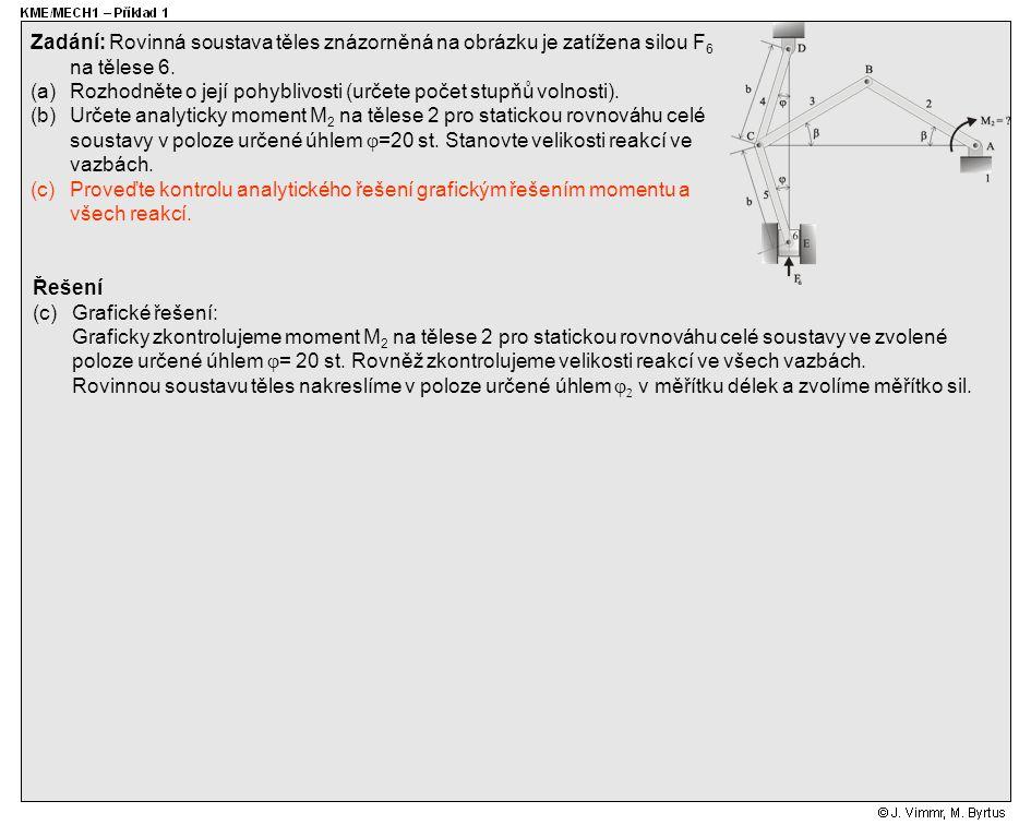 Řešení (c)Grafické řešení: Graficky zkontrolujeme moment M 2 na tělese 2 pro statickou rovnováhu celé soustavy ve zvolené poloze určené úhlem  = 20 s