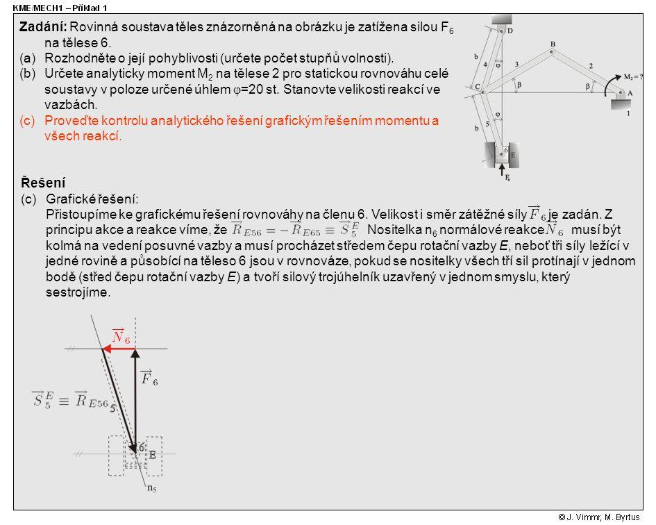 Řešení (c)Grafické řešení: Přistoupíme ke grafickému řešení rovnováhy na členu 6. Velikost i směr zátěžné síly je zadán. Z principu akce a reakce víme