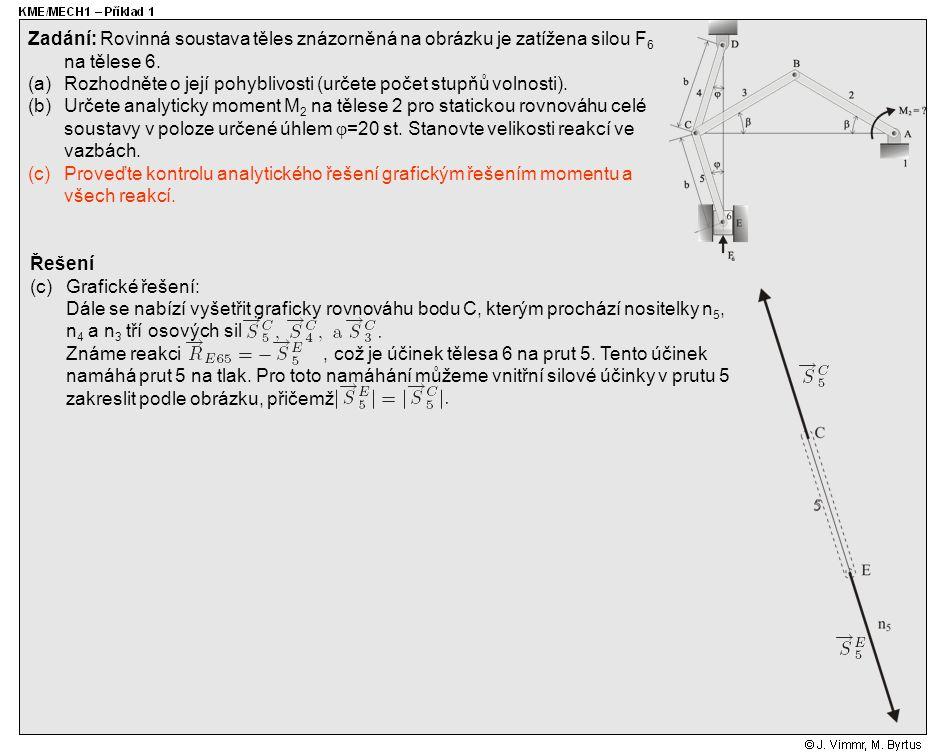 Řešení (c)Grafické řešení: Dále se nabízí vyšetřit graficky rovnováhu bodu C, kterým prochází nositelky n 5, n 4 a n 3 tří osových sil Známe reakci, c