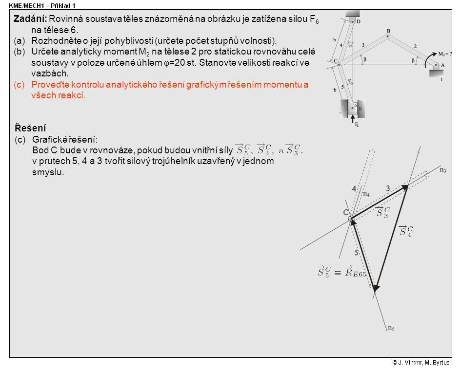 Řešení (c)Grafické řešení: Bod C bude v rovnováze, pokud budou vnitřní síly v prutech 5, 4 a 3 tvořit silový trojúhelník uzavřený v jednom smyslu. Zad