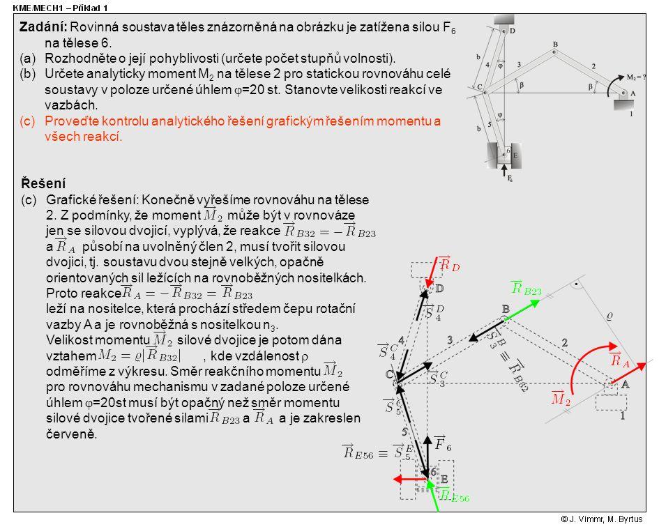 Řešení (c)Grafické řešení: Konečně vyřešíme rovnováhu na tělese 2. Z podmínky, že moment může být v rovnováze jen se silovou dvojicí, vyplývá, že reak
