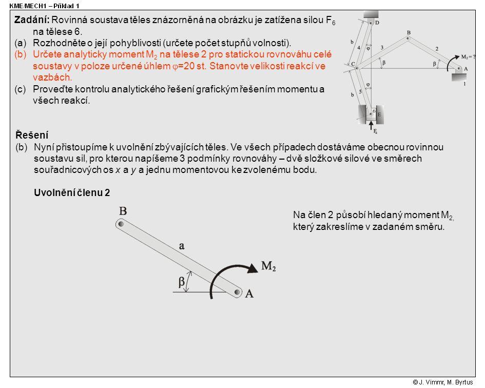Řešení (c)Grafické řešení: Konečně vyřešíme rovnováhu na tělese 2.