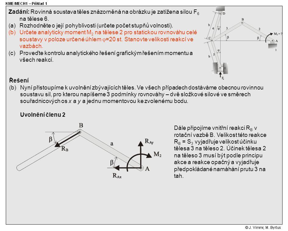 Řešení (c)Grafické řešení: Přistoupíme ke grafickému řešení rovnováhy na členu 6.
