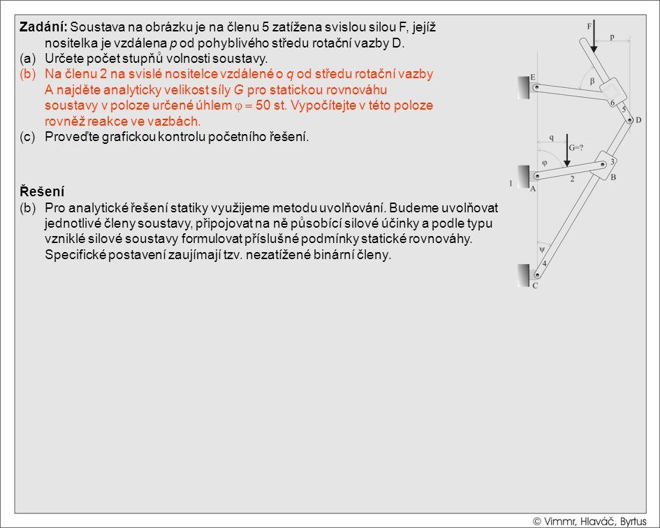 Řešení (b)Pro analytické řešení statiky využijeme metodu uvolňování. Budeme uvolňovat jednotlivé členy soustavy, připojovat na ně působící silové účin
