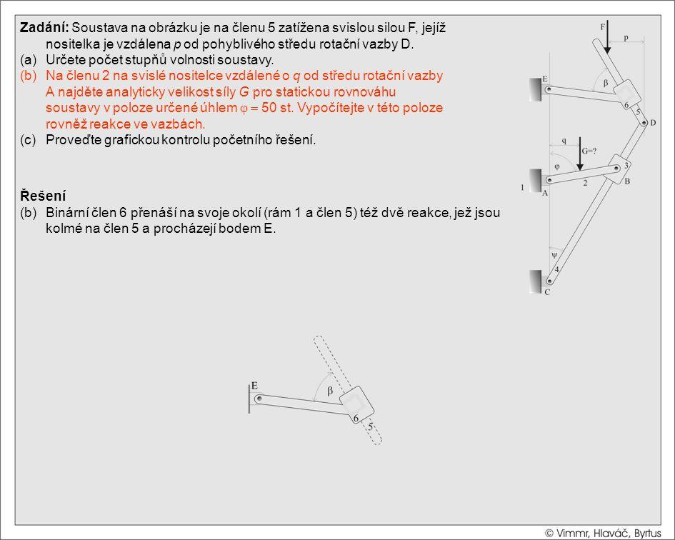Řešení (b)Binární člen 6 přenáší na svoje okolí (rám 1 a člen 5) též dvě reakce, jež jsou kolmé na člen 5 a procházejí bodem E. Zadání: Soustava na ob