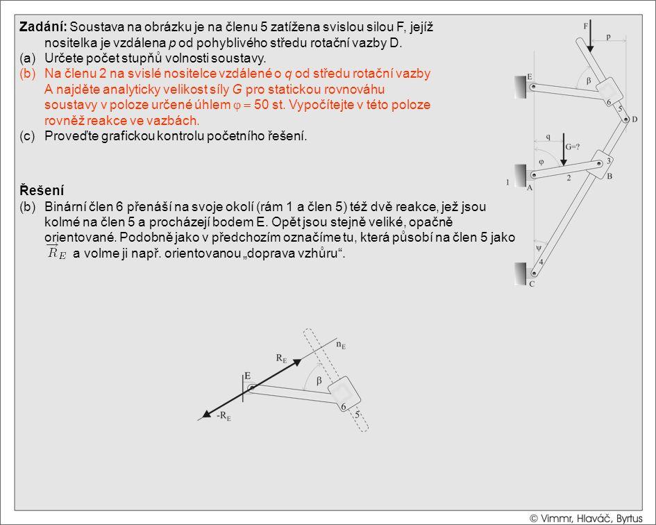 Řešení (b)Binární člen 6 přenáší na svoje okolí (rám 1 a člen 5) též dvě reakce, jež jsou kolmé na člen 5 a procházejí bodem E. Opět jsou stejně velik