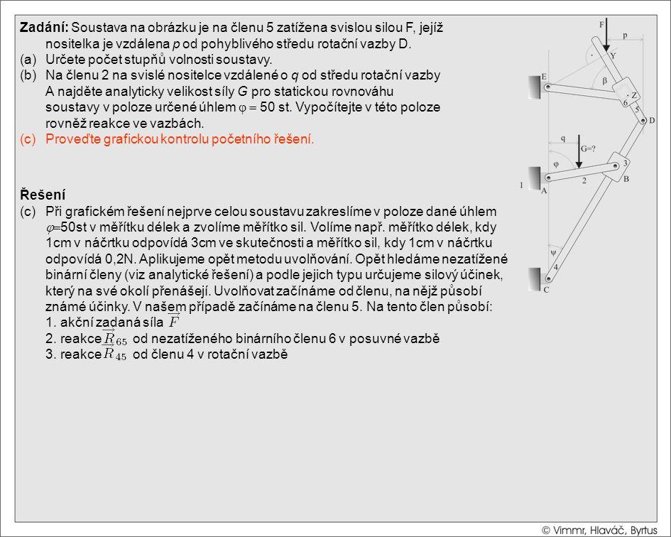 Řešení (c)Při grafickém řešení nejprve celou soustavu zakreslíme v poloze dané úhlem  50st v měřítku délek a zvolíme měřítko sil. Volíme např. měřít