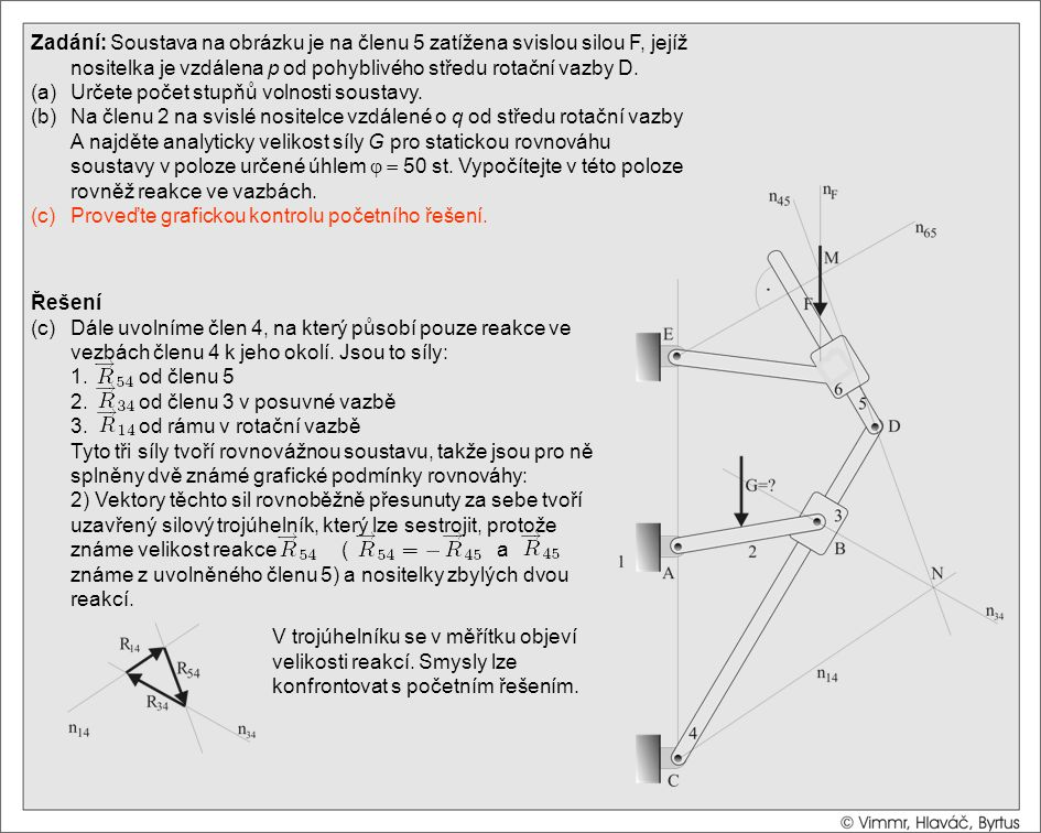 Řešení (c)Dále uvolníme člen 4, na který působí pouze reakce ve vezbách členu 4 k jeho okolí. Jsou to síly: 1. od členu 5 2. od členu 3 v posuvné vazb